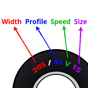 Tyre Size Guide